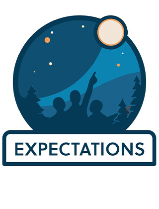 Expectations envisioned from our LAVA Students!! Click for more Details...